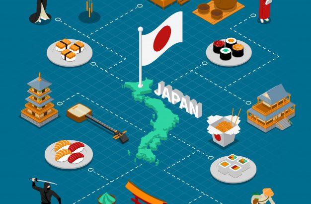 """日本はなぜ""""JAPAN""""なのか??"""
